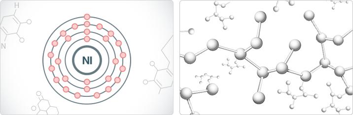 니켈이 성질을 나타나내는 원소화학